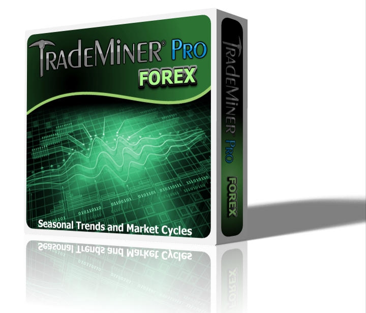 TradeMiner - Commodity Futures Market Scanner Software
